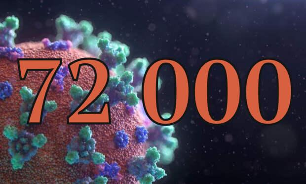Завсё время пандемии коронавирус вАрхангельской области диагностировали 72 000 раз