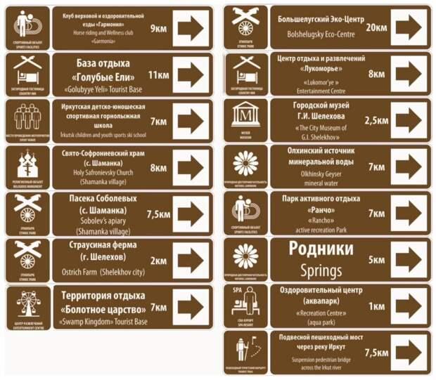 Знаки туристской навигации установили в Шелеховском районе