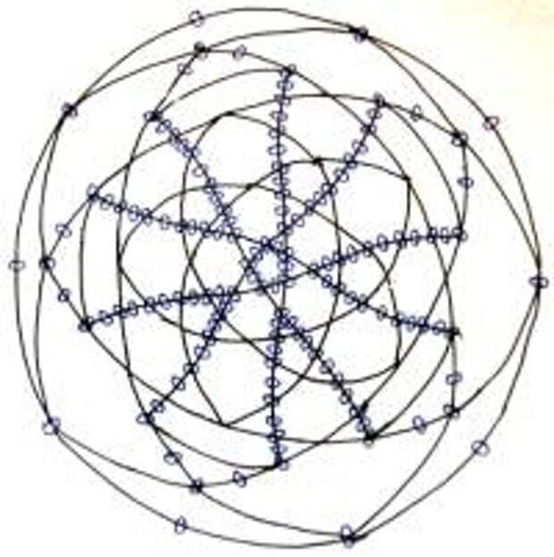 Ленивая схема полосатой бусины в развертке