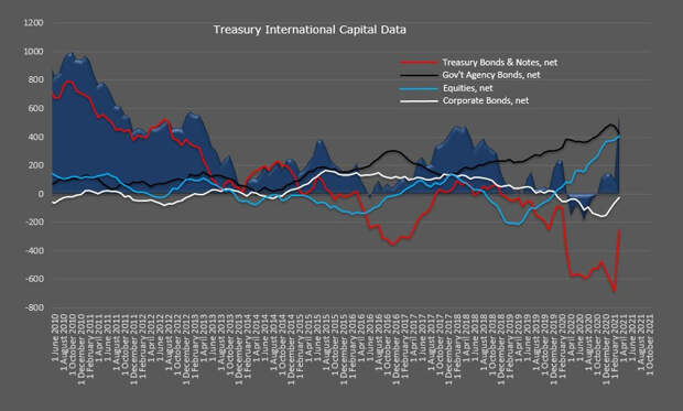 Как долго ФРС будет игнорировать рост инфляции? Обзор USD, NZD, AUD