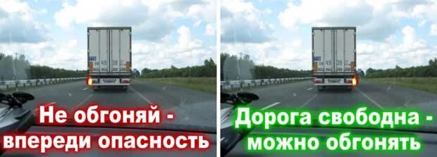 Азбука водительского общения