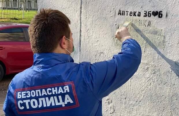 Антинаркотический рейд в Лианозове выявил запрещенную рекламу медпрепаратов