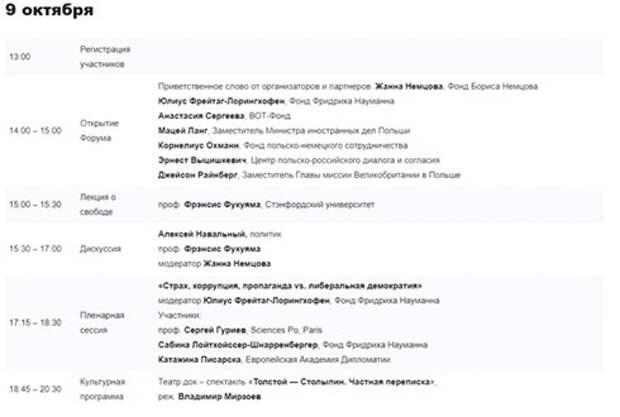 Технология вмешательства: западные политтехнологи обсудят новые методички с российскими либералами на форуме Немцова