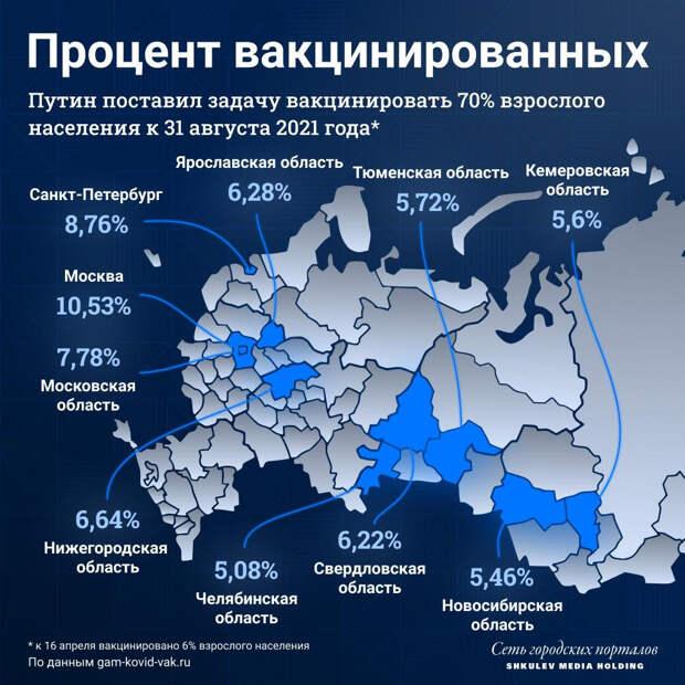 Особенности вакцинации в России: почему в регионах очереди за вакциной, а в столице — за пациентами