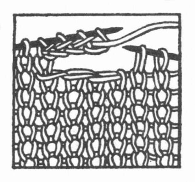 Рис. 2. Вязание петель для пуговиц. Горизонтальная петля. Второй способ