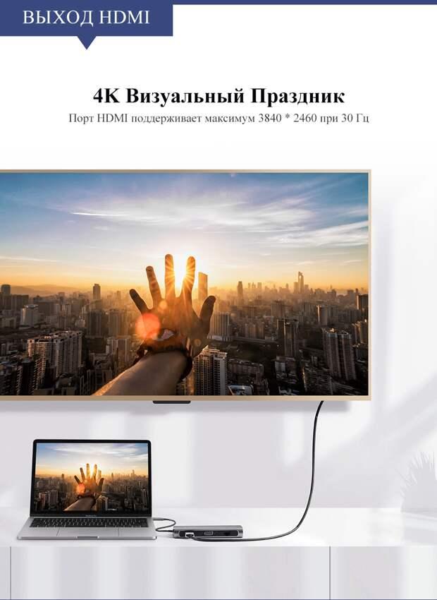 Распродажа 11.11 Многофункциональный адаптер Ugreen с Type-C  (поддерживает режим DEX от Samsung)