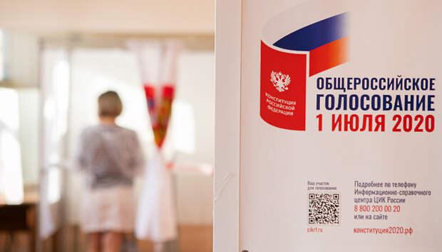 81,24% голосовавших в Подмосковье поддержали поправки после обработки 1,22% протоколов