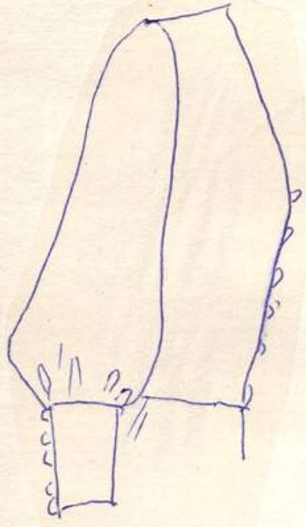 фасон рукава