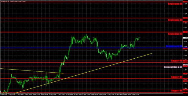 Прогноз и торговые сигналы по GBP/USD на 18 мая. Детальный разбор вчерашних рекомендаций и движения пары в течение дня.