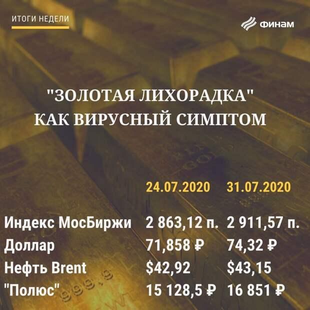 Итоги пятницы, 31 июля: Российский рынок завершил июль в плюсе, рубль ослаб