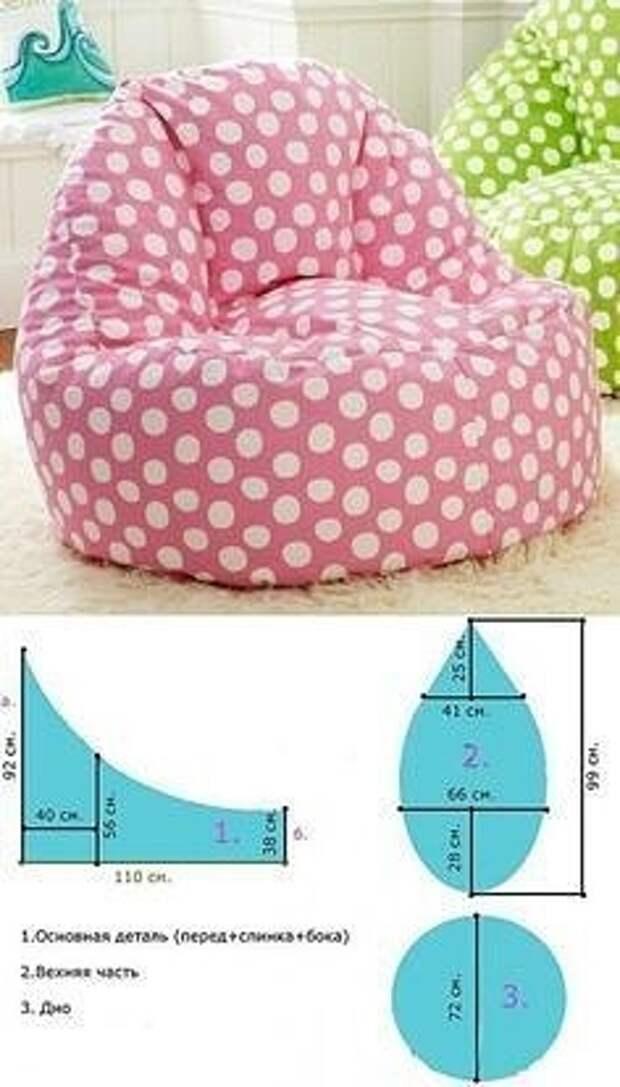 Напольные подушки и кресла - мешки. Идеи и выкройки