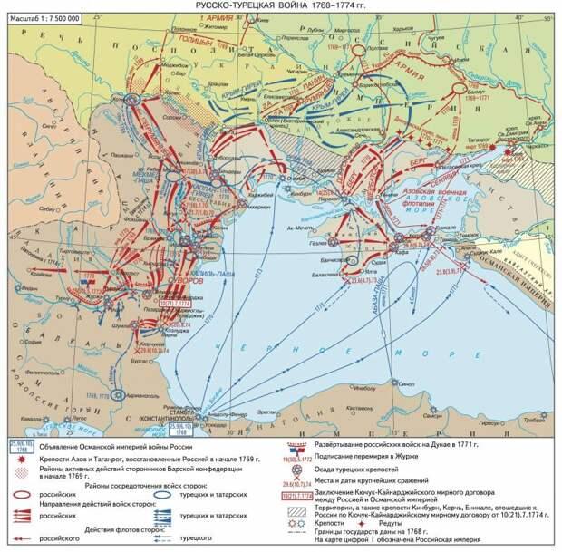 Как Долгоруков штурмовал Перекопскую линию
