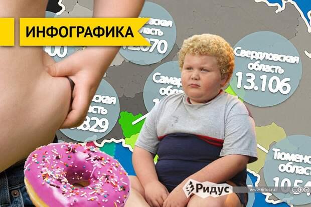 Названы регионы России, вкоторых дети чаще всего страдают ожирением