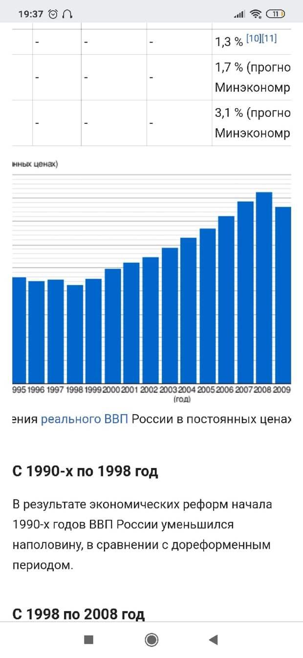 Рождение державы. Или же результаты двадцати одного года правления Владимира Путина., изображение №14