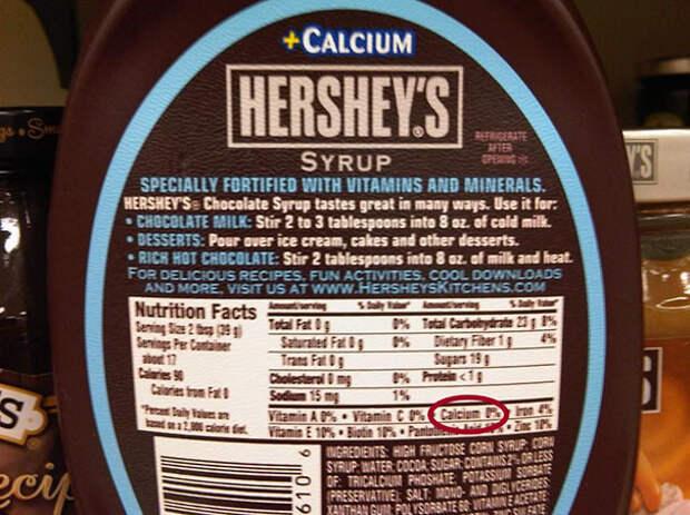 Сироп, обогащенный кальцием... в объеме 0% от суточной нормы еда, кругом обман, продукты