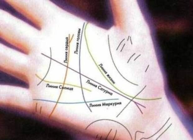 Уникальные линии и знаки на руке