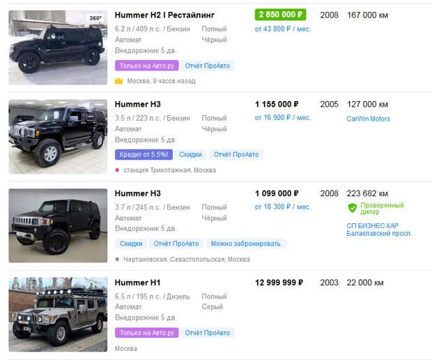 Hummer: возвращение короля