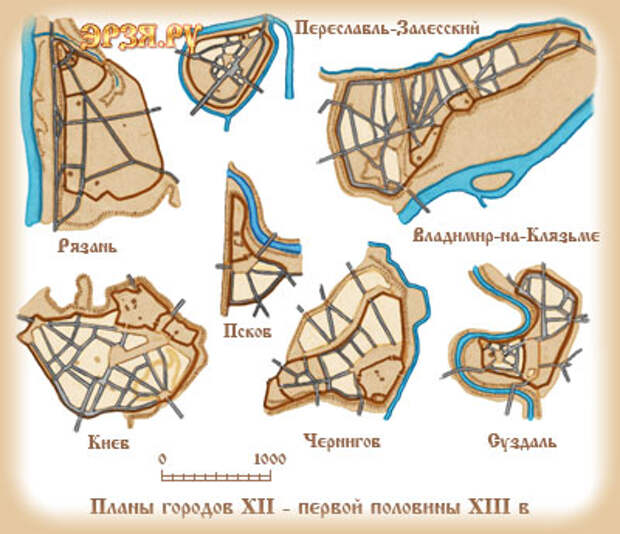 Строение Рязани