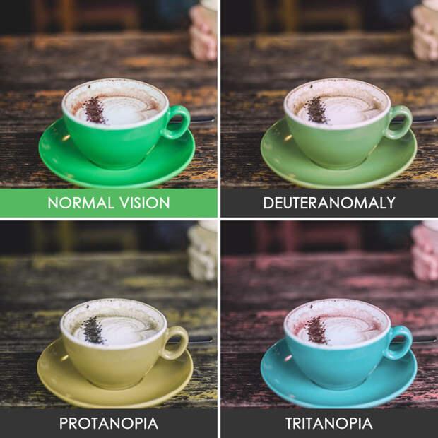 37. Кофе дальтонизм, люди, мир