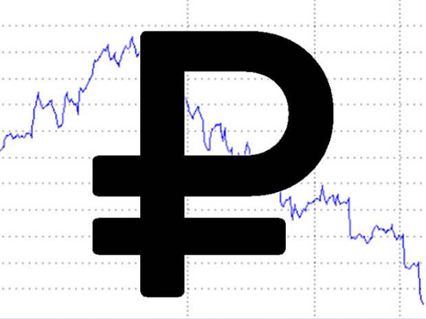 Аналитик CMS Institute: Настроения на рынках не располагают к укреплению рубля