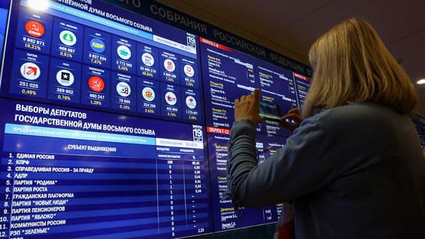 Центризбирком опубликовал распределение мандатов по итогам выборов в Госдуму России