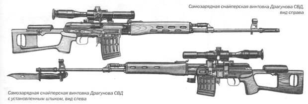 Винтовка: история развития совершенного вооружения