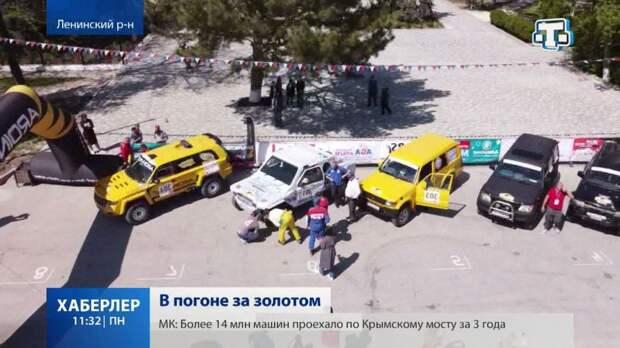 Ралли-рейд «Золото Грифона 2021» прошел в Крыму
