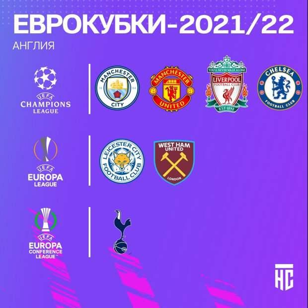 «Ливерпуль», «Милан», «Ювентус» и «Челси» в ЛЧ, «Лилль» – чемпион Франции, «Вашингтон» вылетел из плей-офф и другие новости утра