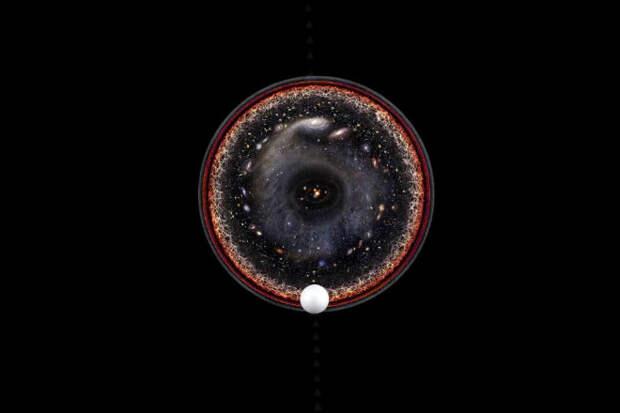 Пустота Волопаса: место во Вселенной где нет ничего