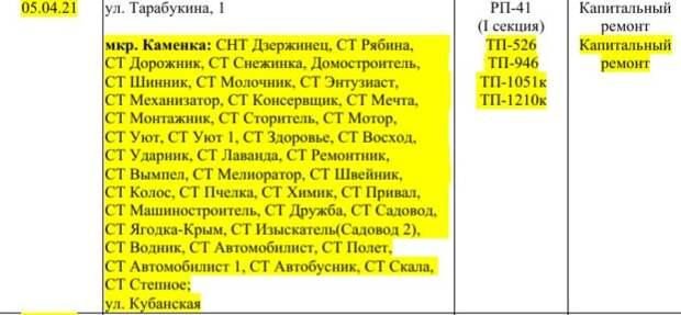 Жители симферопольской Каменки 5 апреля останутся без света