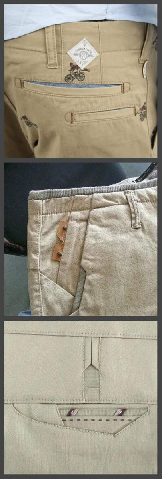 детали брюк, мужская ямода