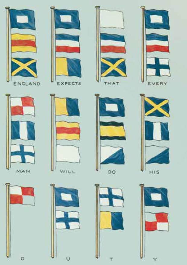 Сигнальные флаги Горацио Нельсона.