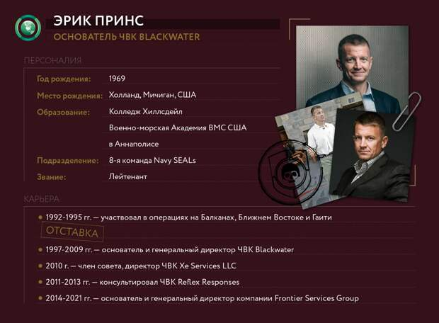 BLACKWATER История печально известной ЧВК
