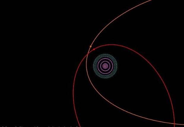 Гипотеза: за Плутоном скрываются две гигантские планеты
