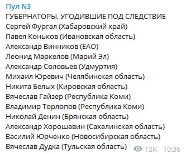 """Фургал стал 13-м губернатором под следствием. Кремлёвский журналист напомнил про остальных """"героев"""""""