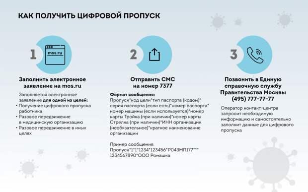 ⚡ Как получить цифровой пропуск для поездок по Москве и Московской области?