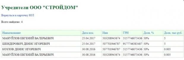 Загадочный Шендерович-Козлов: Гудков ведет в Мосгордуму депутата с темным прошлым