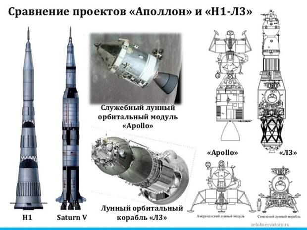 И остаются в истории эти проекты Королев Глушко Луна Н 1 Бабакин Луноход, СССР, космос