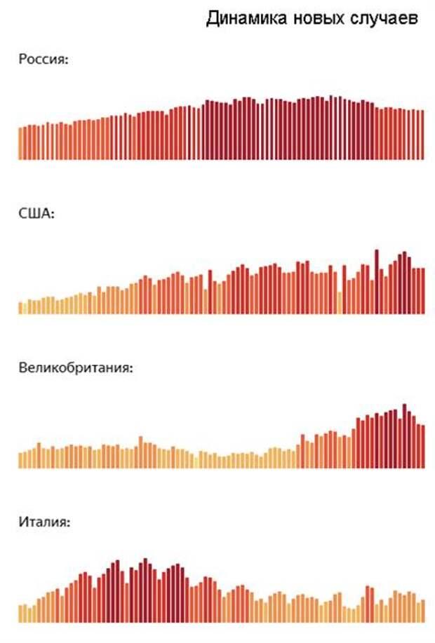 Коронавирус и финансовые рынки 13 января: Рынки следят за темпами вакцинации