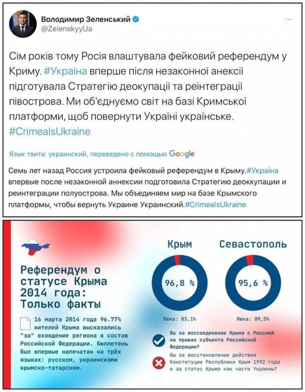 """""""Борьба"""" за Крым в Киеве"""