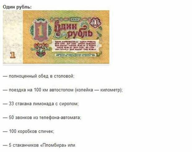 Записки колымчанина П36