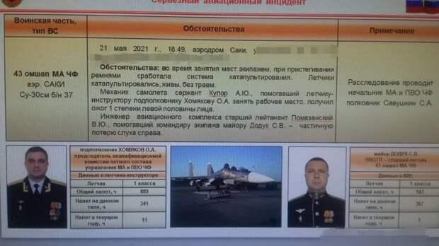 Морская авиация ВМФ России оказалась на грани коллапса