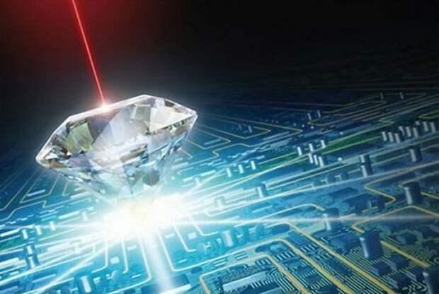 Кристаллы времени: новая форма материи, существующая в четырех измерениях