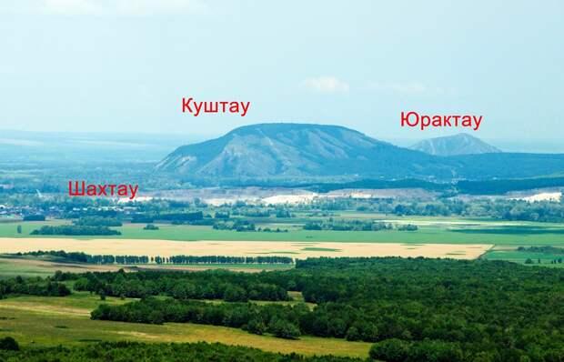 Куштау – новый русский Шиес