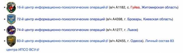 Инструкция для упоротых русофобов: как больнее укусить Россию