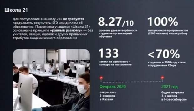 Цифровой профиль и личный рейтинг вместо традиционных оценок: в Липецкой области демонтируют школьное образование по лекалам Грефа и Пескова