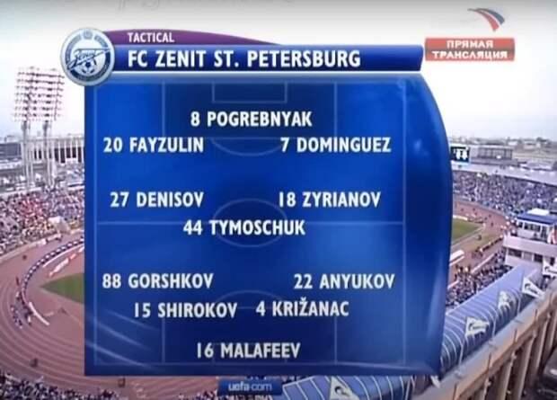 Центральный защитник Широков, 38-летний Горшков против «Баварии». Редкие факты про победу «Зенита» в Кубке УЕФА