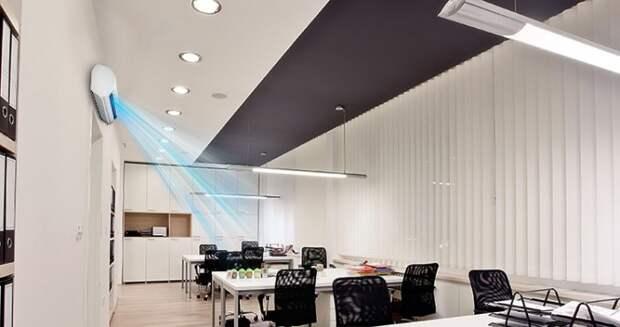 klimatizacia_v_kancelarii