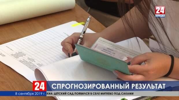 «Следуем тем же курсом». Предварительные результаты выборов  не стали неожиданностью для крымских экспертов