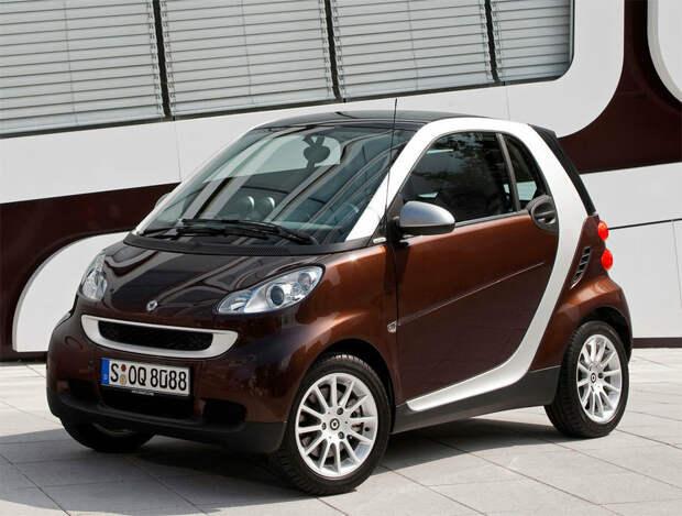 Рейтинг самых экономичных автомобилей(